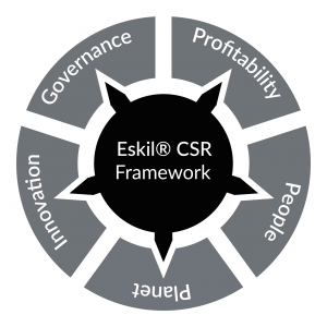 Eskil has a commitment to its corporate social responsibility (CSR) and this governs our work in facilitation, training, coaching, mentoring